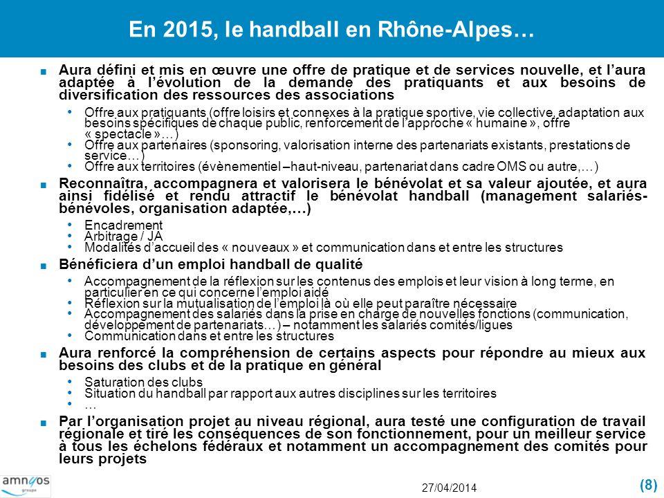 En 2015, le handball en Rhône-Alpes…
