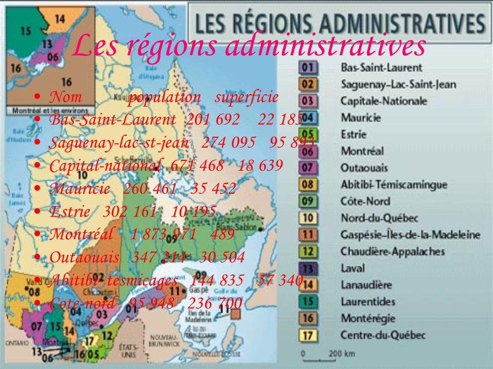 Les régions administratives