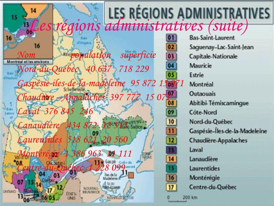 Les régions administratives (suite)