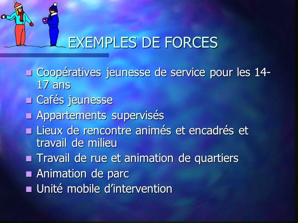 EXEMPLES DE FORCES Coopératives jeunesse de service pour les 14-17 ans