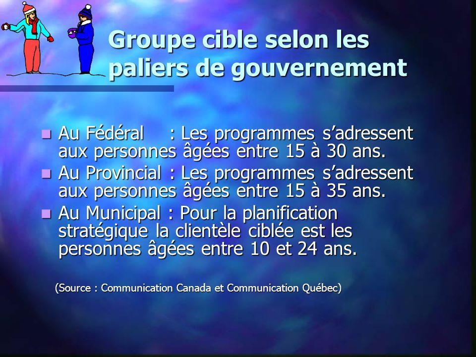 Groupe cible selon les paliers de gouvernement