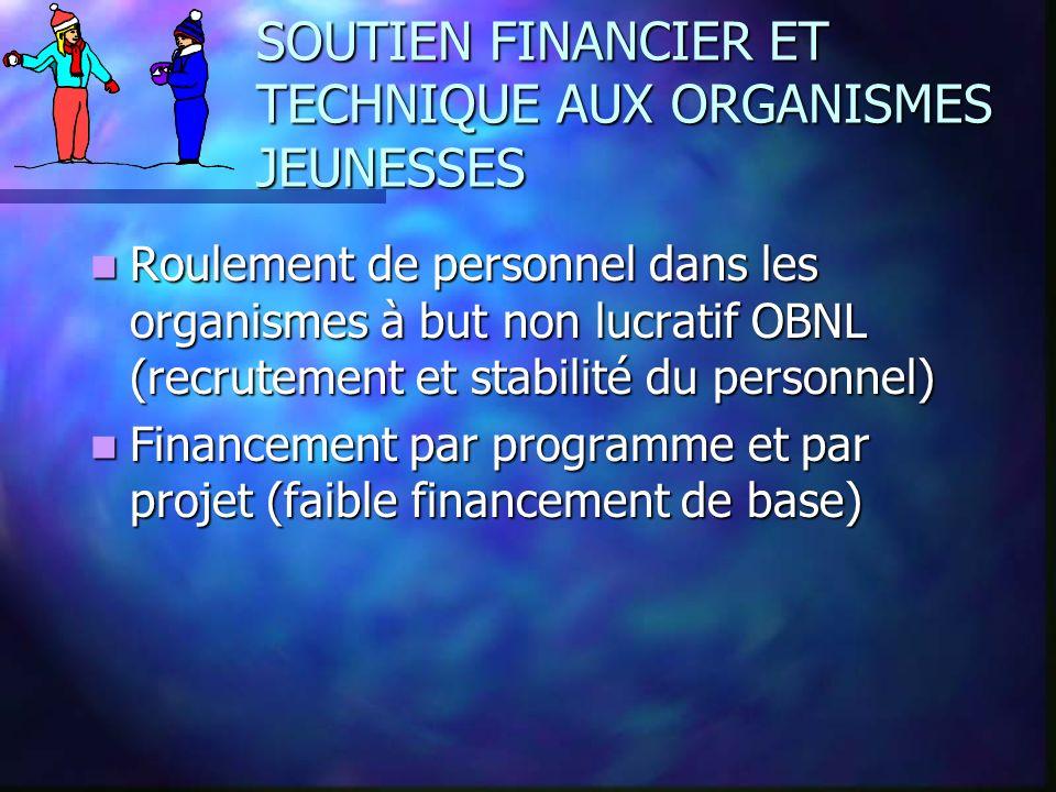 SOUTIEN FINANCIER ET TECHNIQUE AUX ORGANISMES JEUNESSES