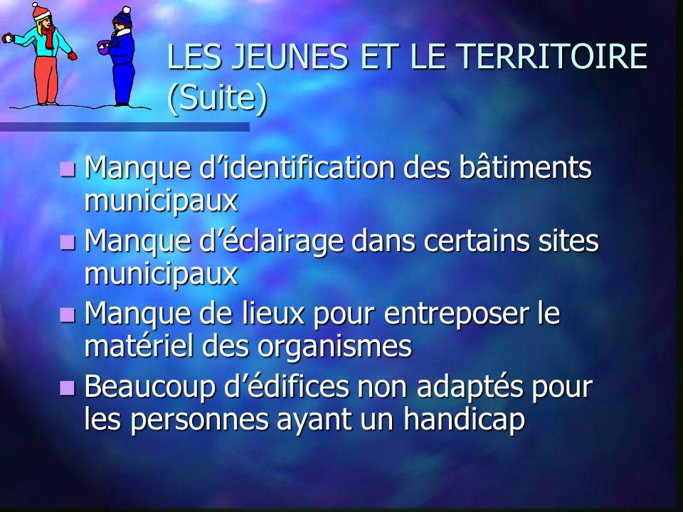 LES JEUNES ET LE TERRITOIRE (Suite)