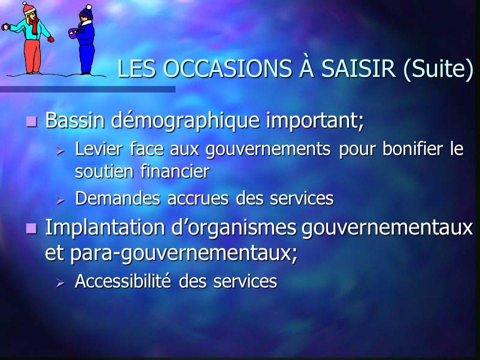 LES OCCASIONS À SAISIR (Suite)