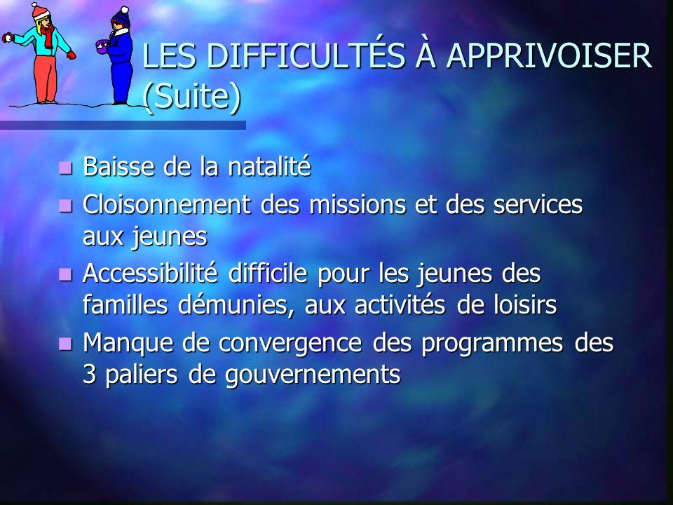 LES DIFFICULTÉS À APPRIVOISER (Suite)