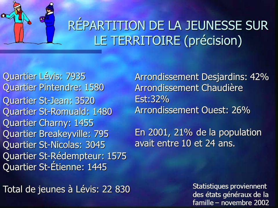 RÉPARTITION DE LA JEUNESSE SUR LE TERRITOIRE (précision)