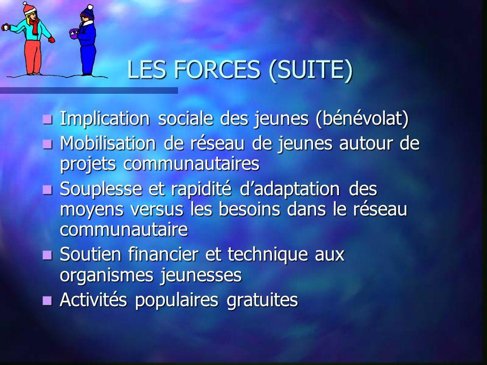 LES FORCES (SUITE) Implication sociale des jeunes (bénévolat)
