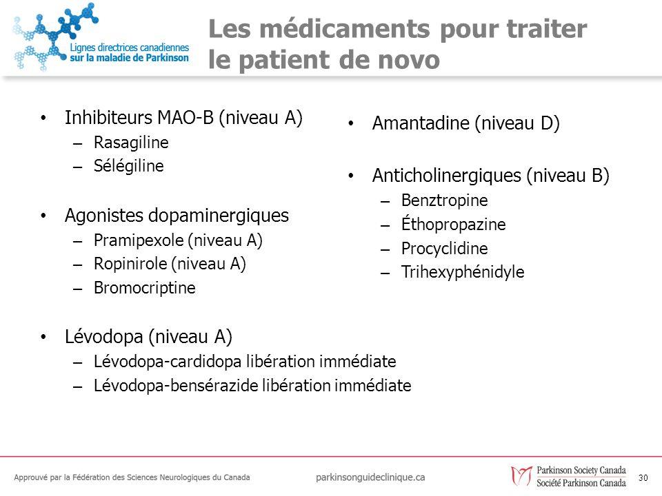 Les médicaments pour traiter le patient de novo