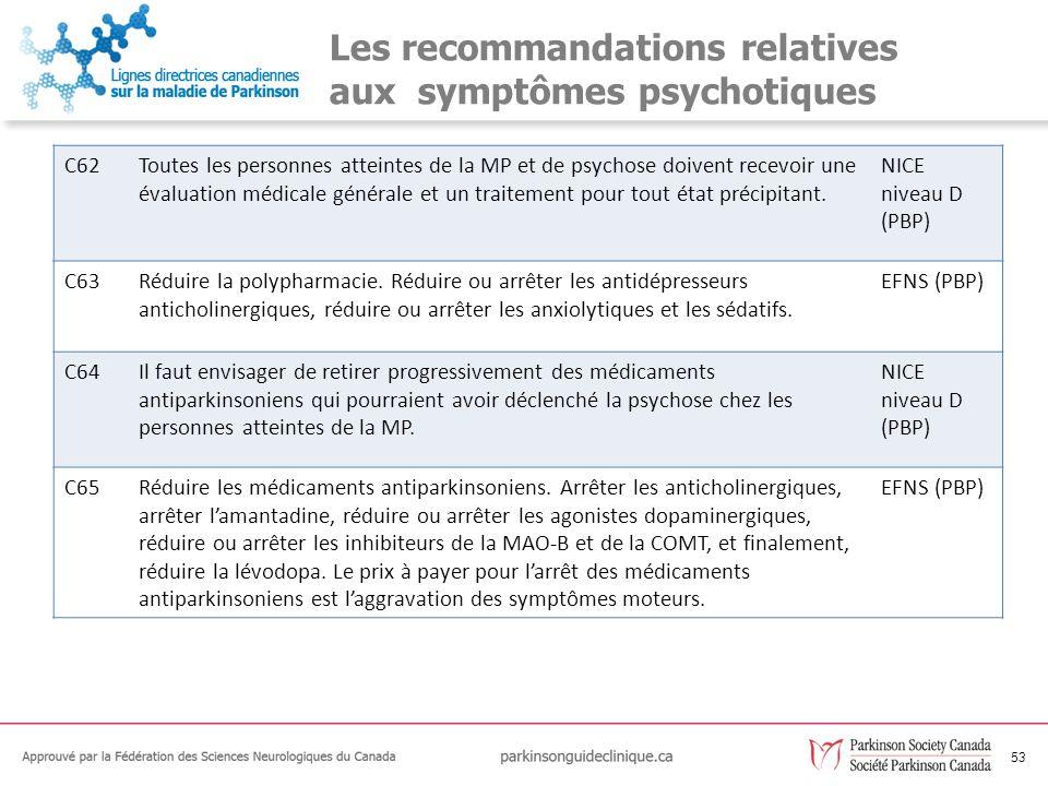 Les recommandations relatives aux symptômes psychotiques