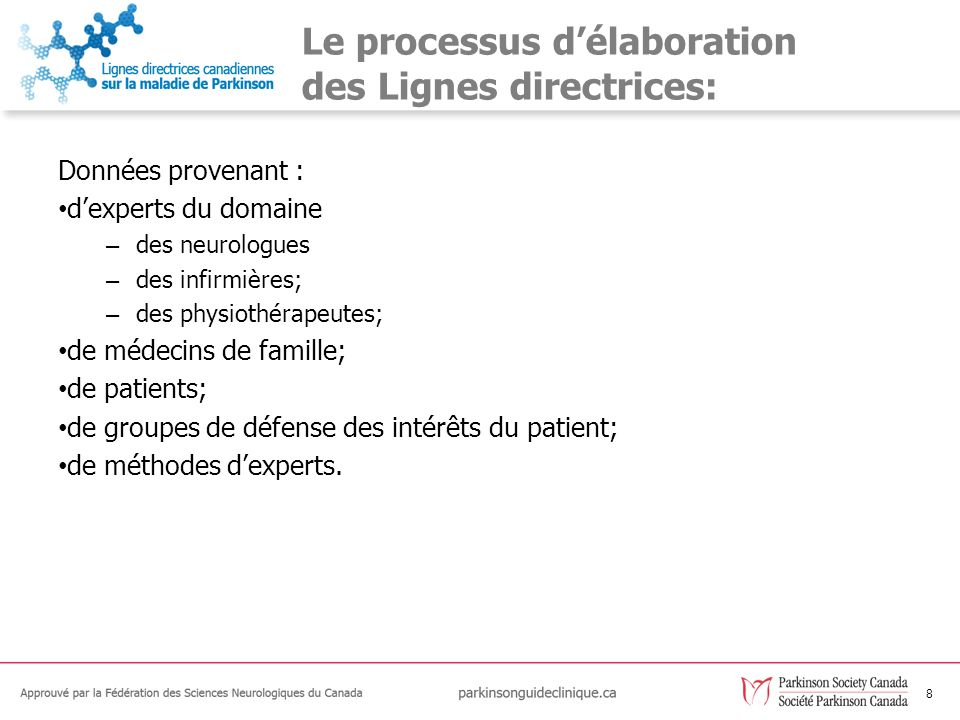 Le processus d'élaboration des Lignes directrices: