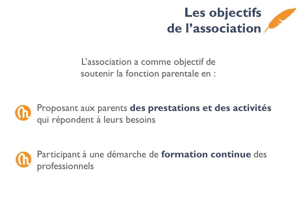Les objectifs de l'association