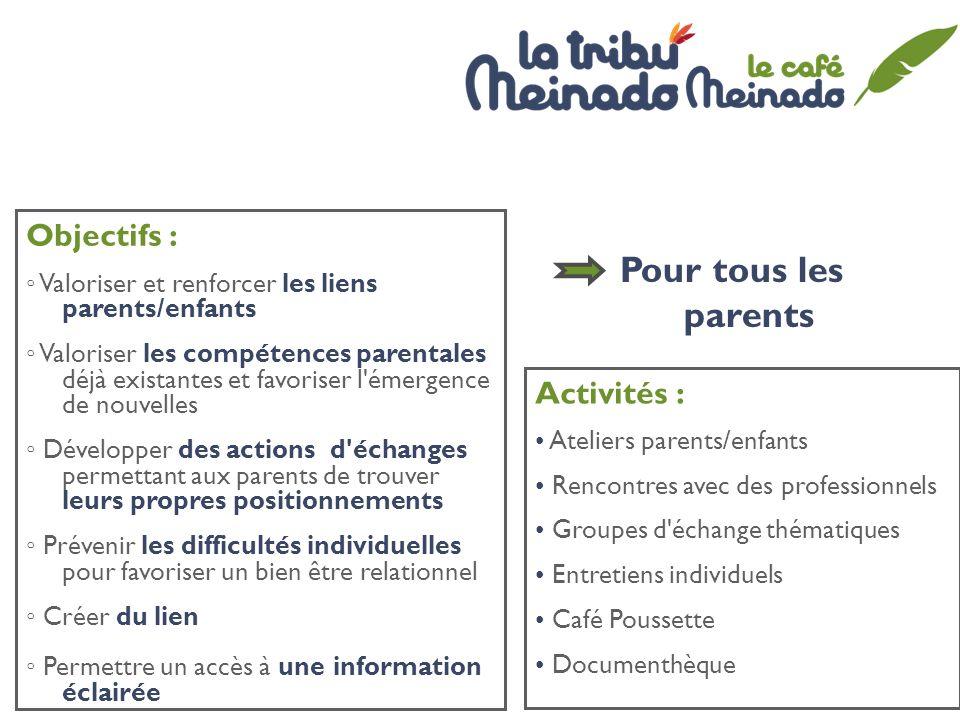 Pour tous les parents Objectifs : Activités :