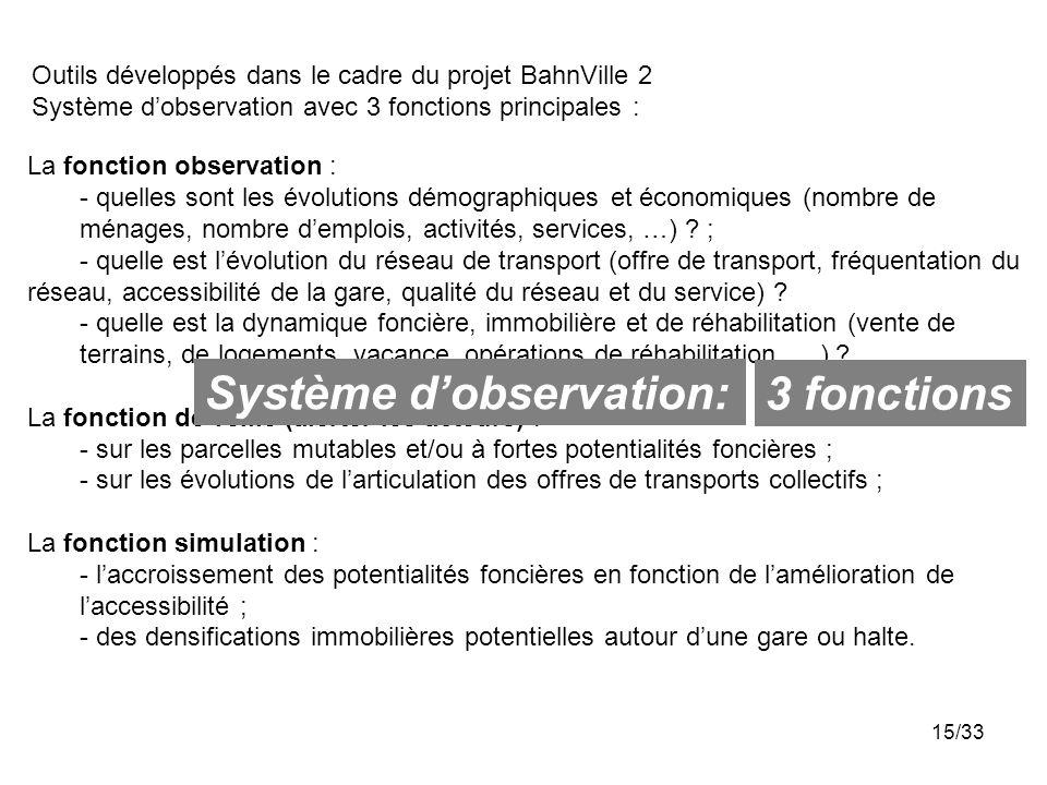 Système d'observation: 3 fonctions