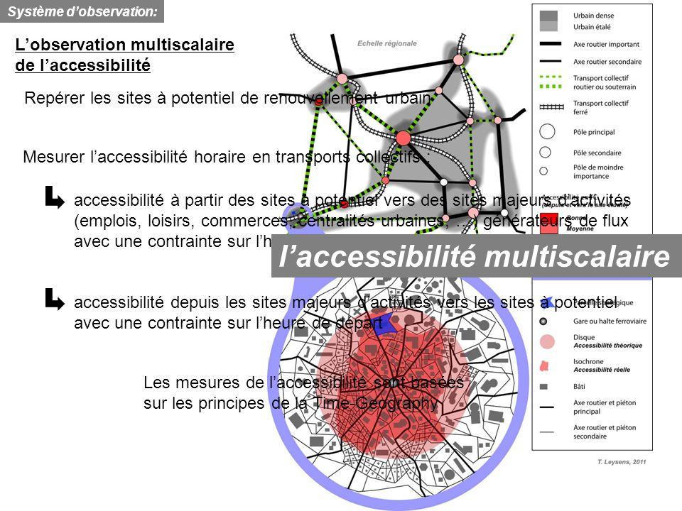 l'accessibilité multiscalaire
