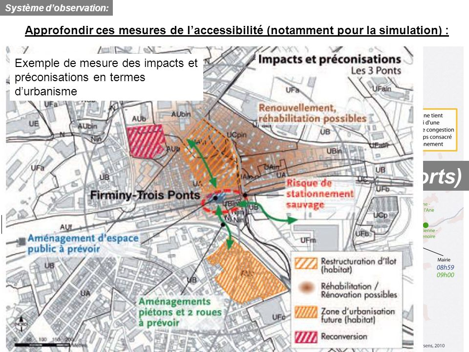 simulation (impacts urbanisme/transports)