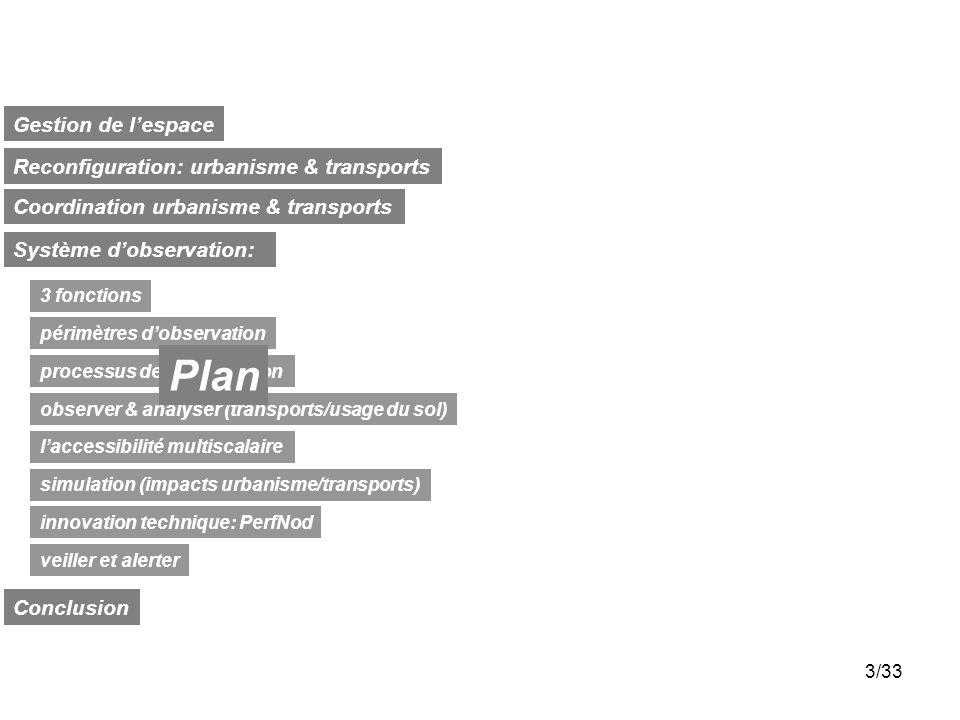 Plan Gestion de l'espace Reconfiguration: urbanisme & transports