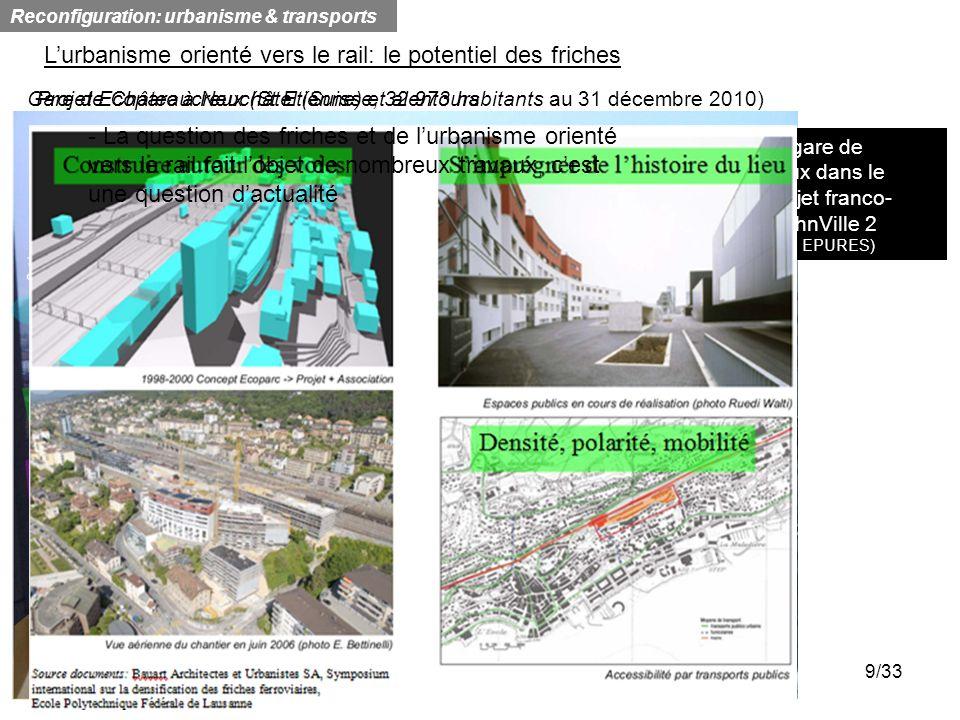 L'urbanisme orienté vers le rail: le potentiel des friches