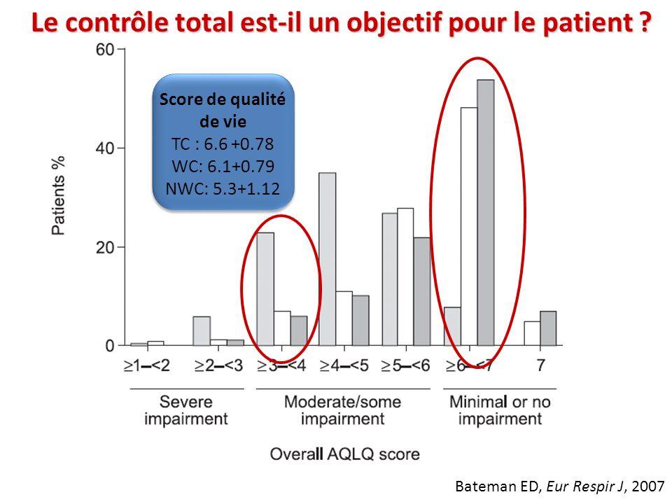 Le contrôle total est-il un objectif pour le patient