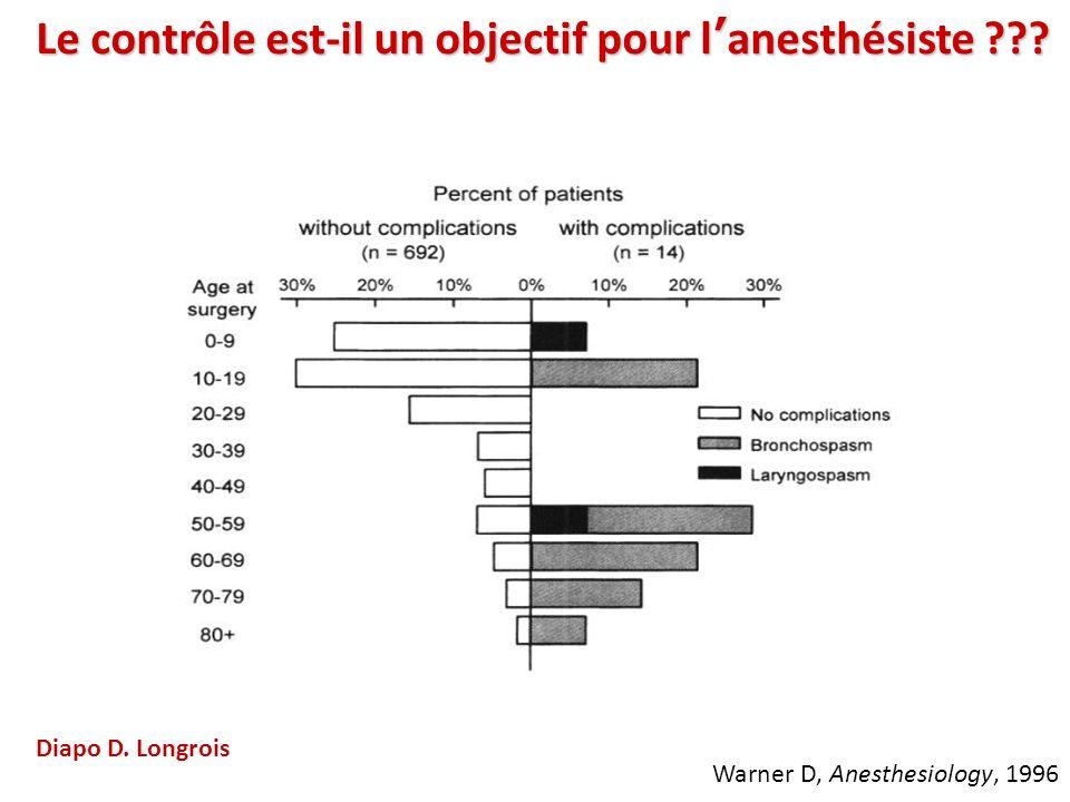 Le contrôle est-il un objectif pour l'anesthésiste