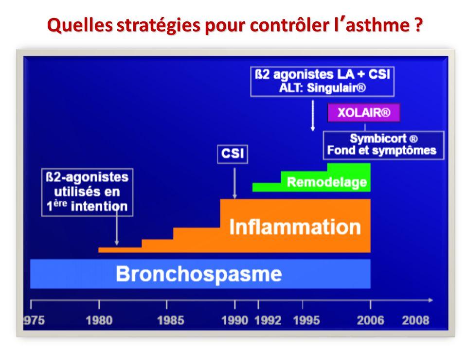 Quelles stratégies pour contrôler l'asthme