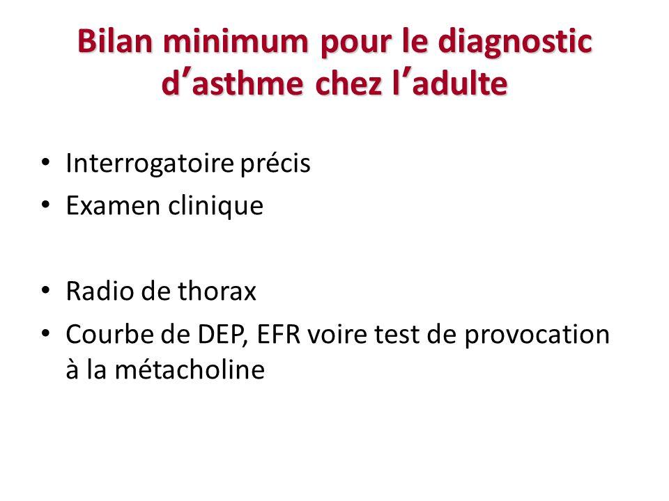 Bilan minimum pour le diagnostic d'asthme chez l'adulte