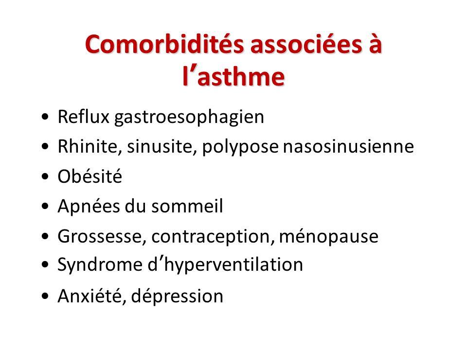 Comorbidités associées à l'asthme