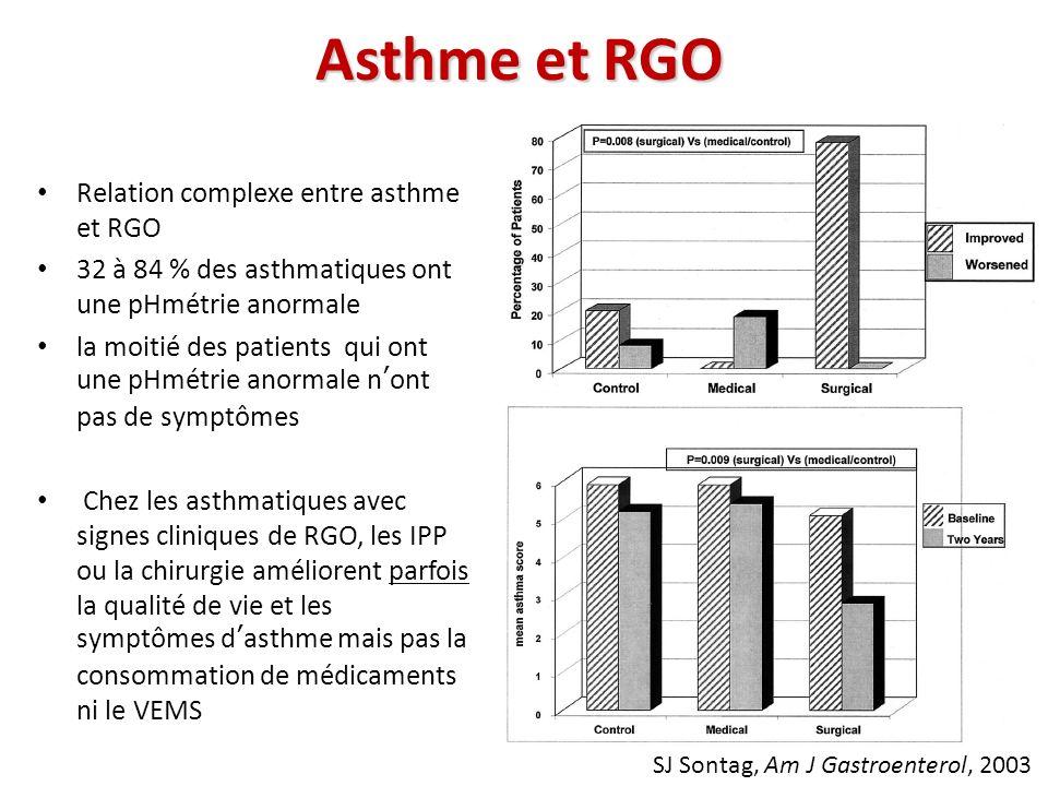 Asthme et RGO Relation complexe entre asthme et RGO