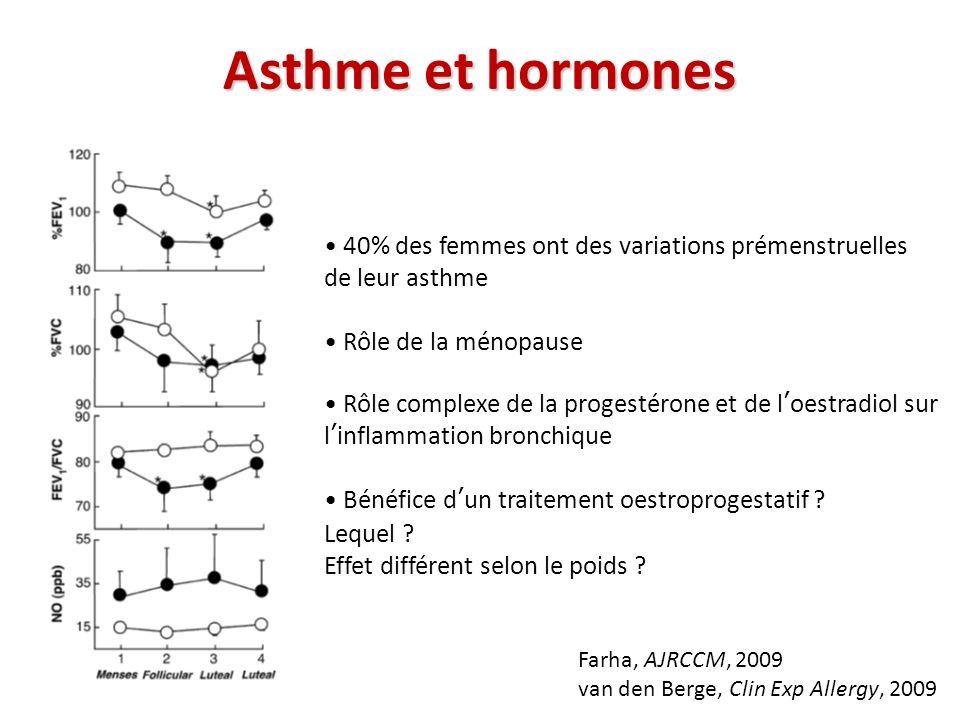 Asthme et hormones 40% des femmes ont des variations prémenstruelles