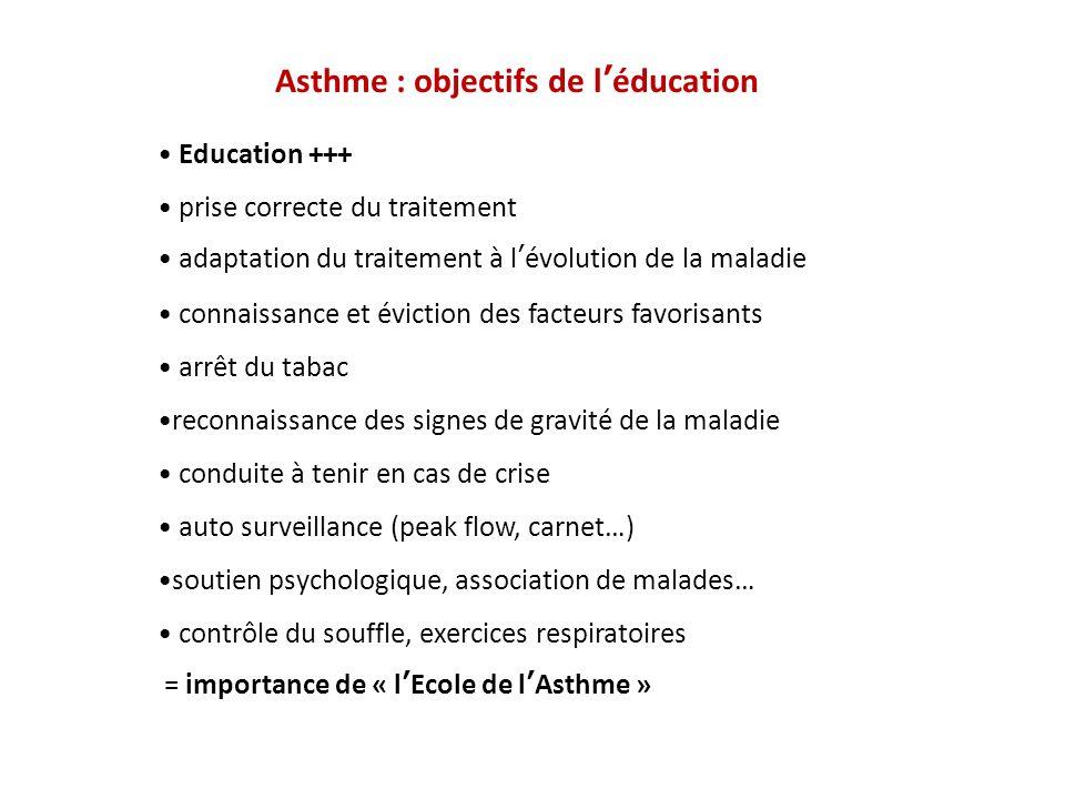 Asthme : objectifs de l'éducation