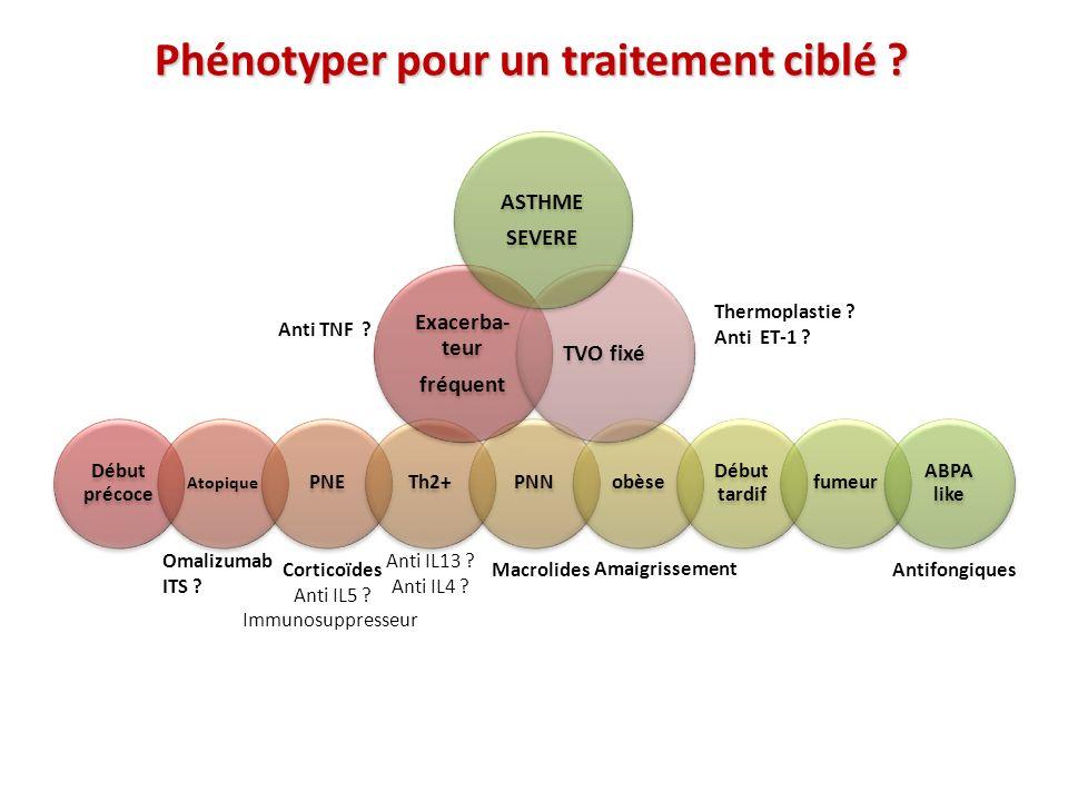 Phénotyper pour un traitement ciblé