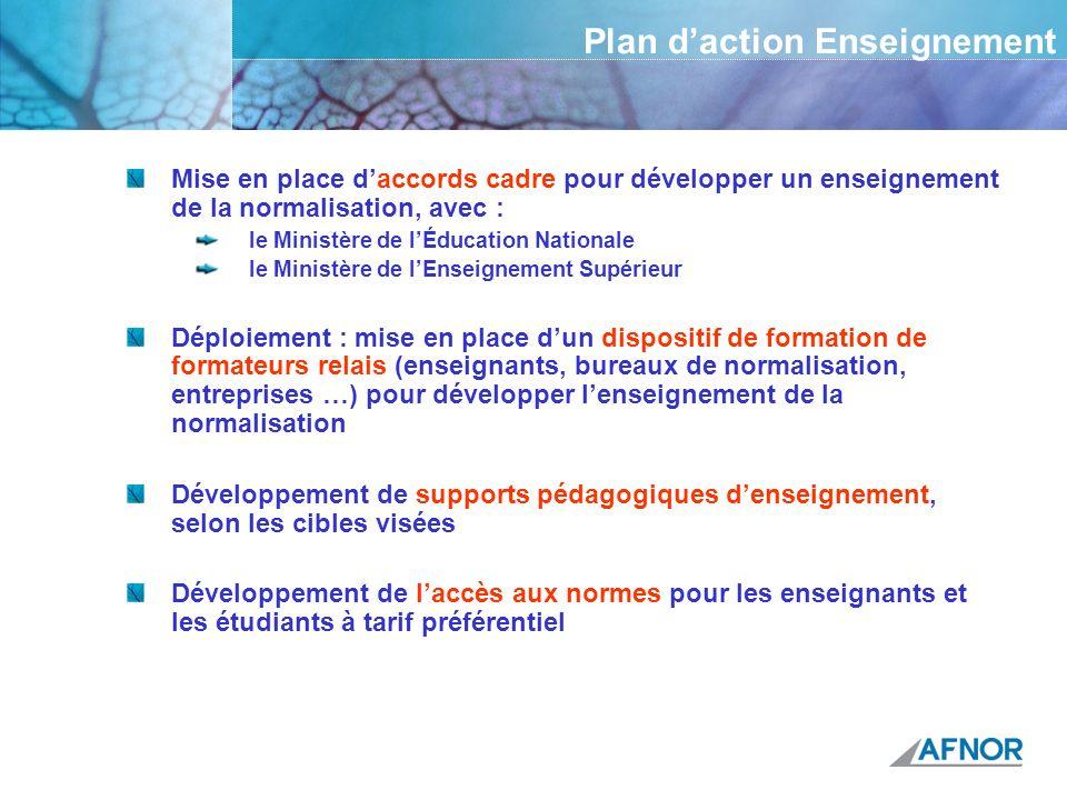 Plan d'action Enseignement