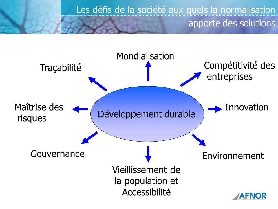 Les défis de la société aux quels la normalisation apporte des solutions