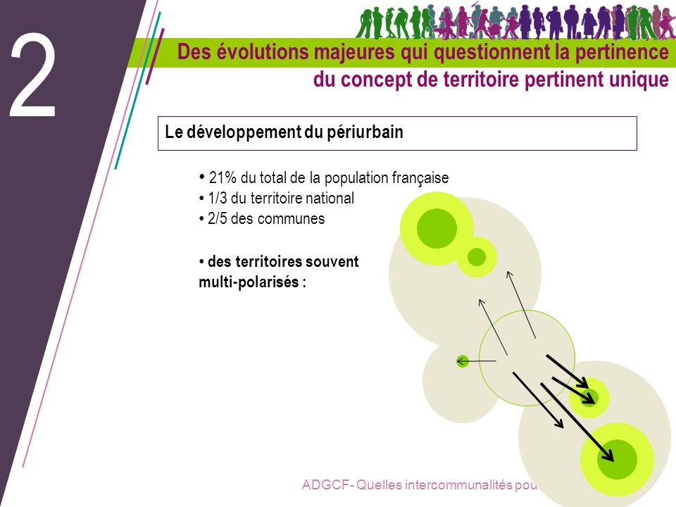2 Des évolutions majeures qui questionnent la pertinence du concept de territoire pertinent unique.