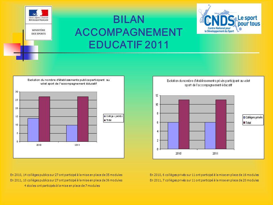BILAN ACCOMPAGNEMENT EDUCATIF 2011