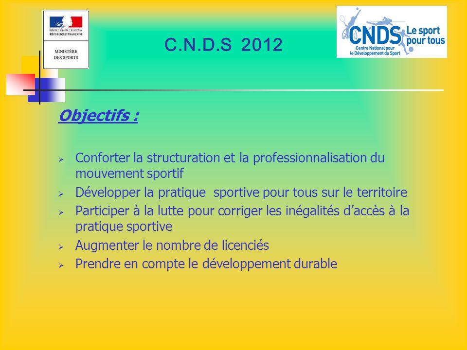 C.N.D.S 2012 Objectifs : Conforter la structuration et la professionnalisation du mouvement sportif.