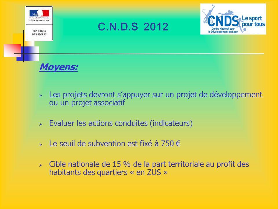 C.N.D.S 2012 Moyens: Les projets devront s'appuyer sur un projet de développement ou un projet associatif.