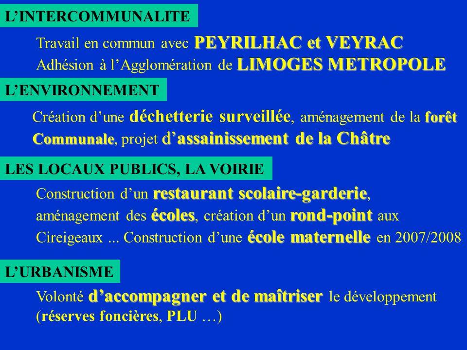 L'INTERCOMMUNALITE Travail en commun avec PEYRILHAC et VEYRAC. Adhésion à l'Agglomération de LIMOGES METROPOLE.