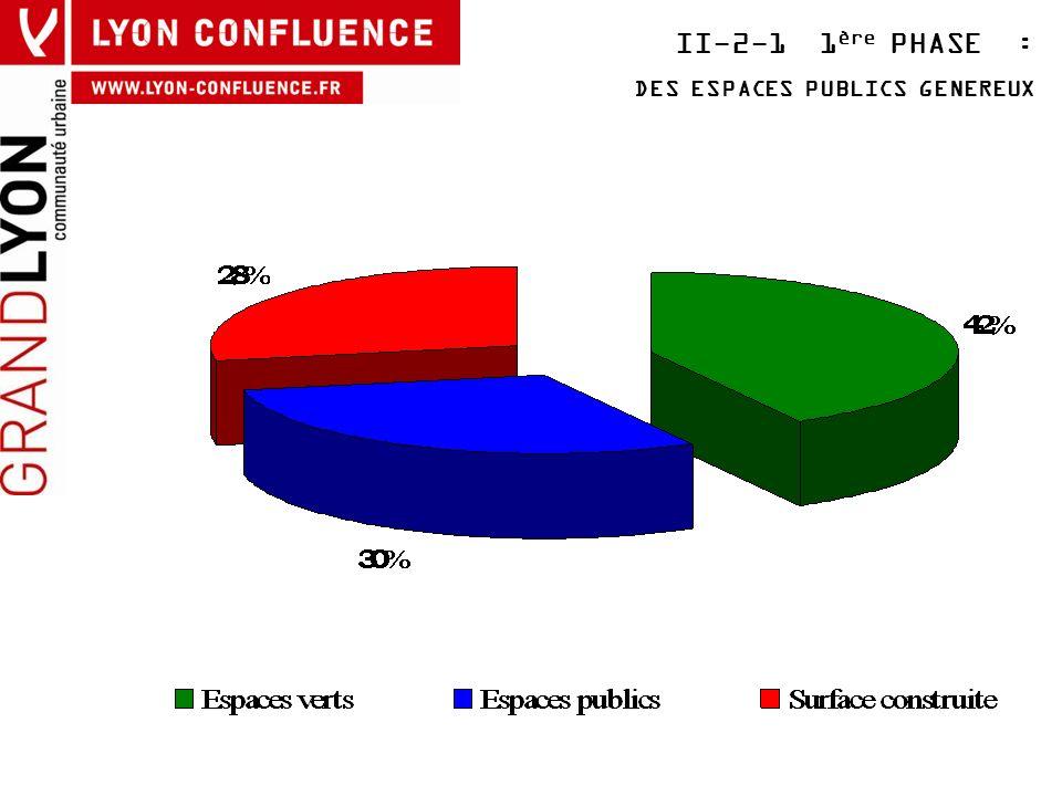 II-2-1 1ère PHASE : DES ESPACES PUBLICS GENEREUX