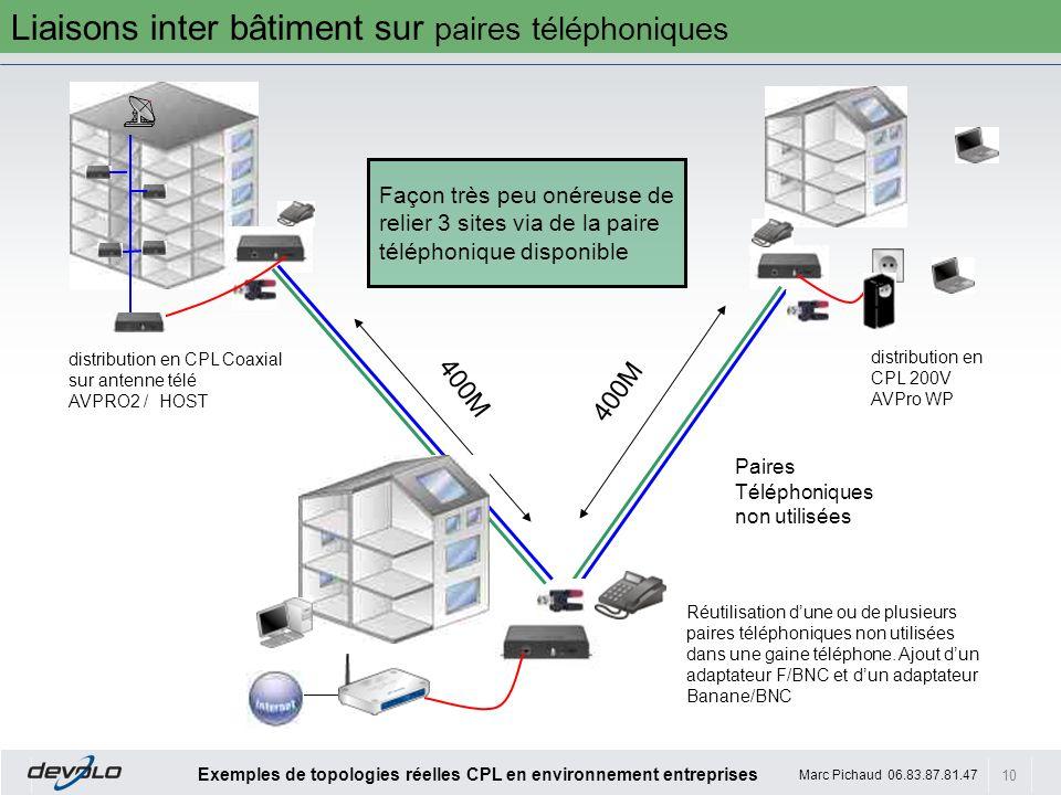 Liaisons inter bâtiment sur paires téléphoniques