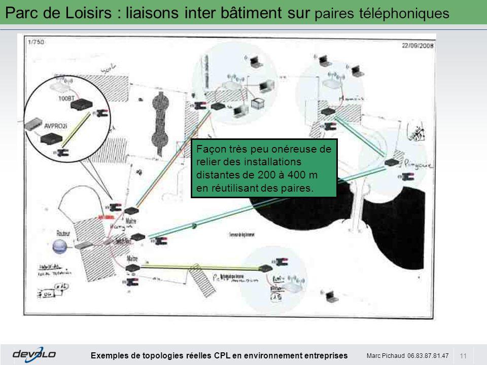 Parc de Loisirs : liaisons inter bâtiment sur paires téléphoniques