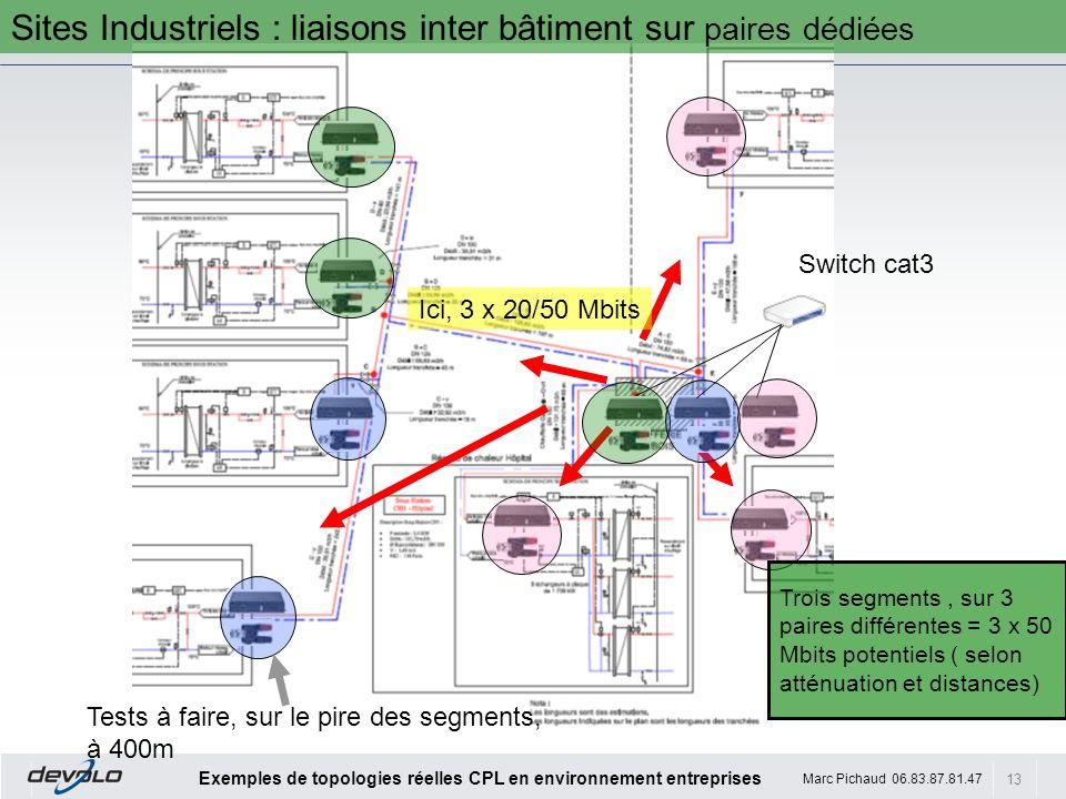 Sites Industriels : liaisons inter bâtiment sur paires dédiées