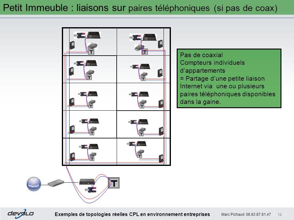 Petit Immeuble : liaisons sur paires téléphoniques (si pas de coax)