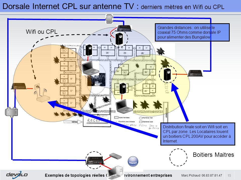 Dorsale Internet CPL sur antenne TV : derniers mètres en Wifi ou CPL
