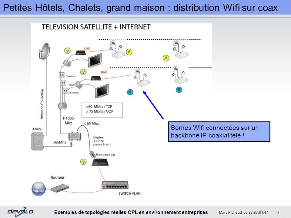Petites Hôtels, Chalets, grand maison : distribution Wifi sur coax