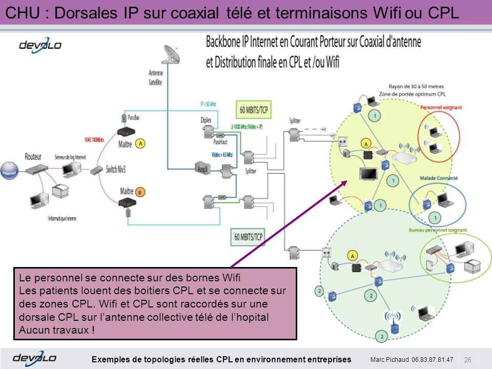 CHU : Dorsales IP sur coaxial télé et terminaisons Wifi ou CPL