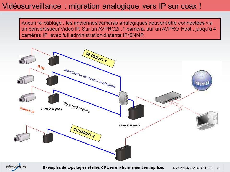 Vidéosurveillance : migration analogique vers IP sur coax !