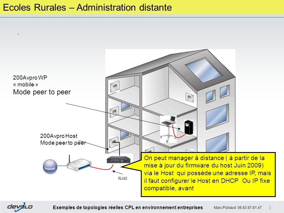 Ecoles Rurales – Administration distante