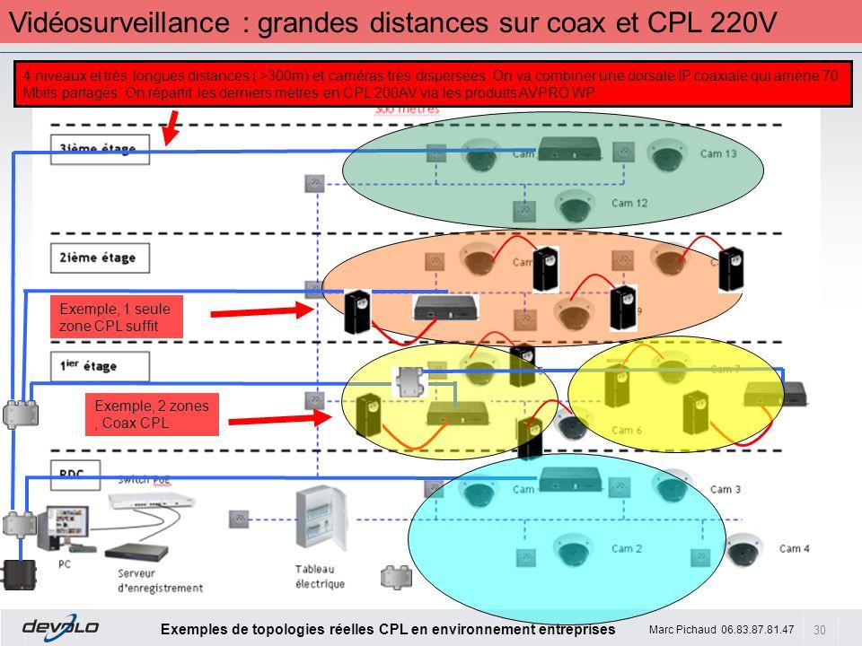 Vidéosurveillance : grandes distances sur coax et CPL 220V