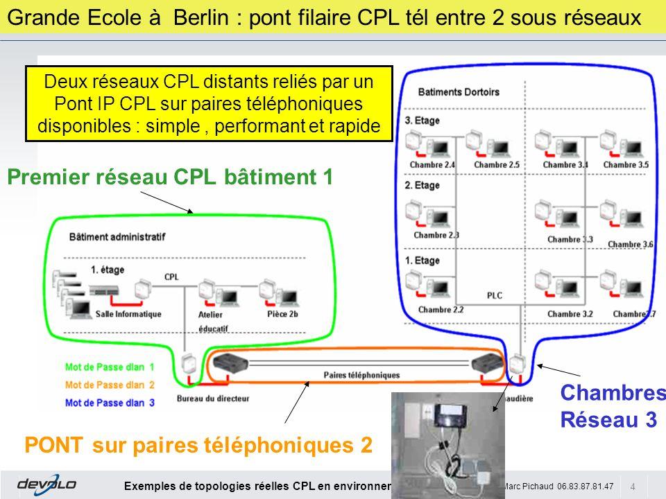 Grande Ecole à Berlin : pont filaire CPL tél entre 2 sous réseaux