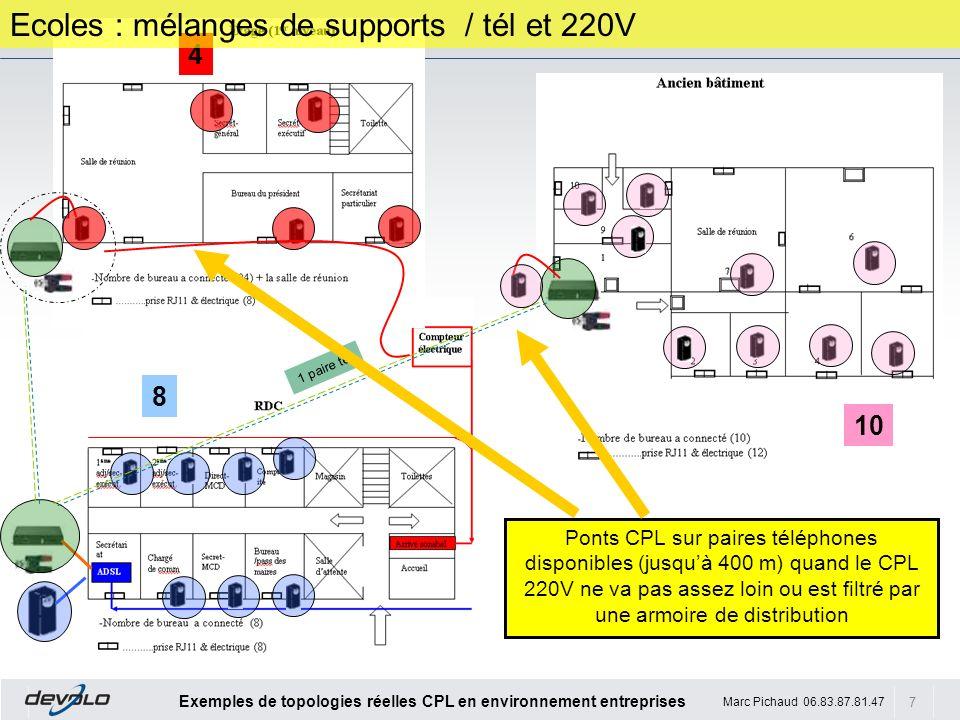 Ecoles : mélanges de supports / tél et 220V